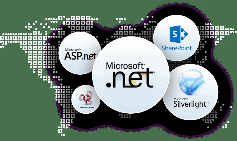 Our Desktop Application Services