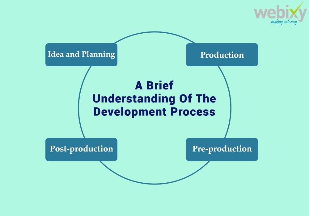 A brief understanding of the development process