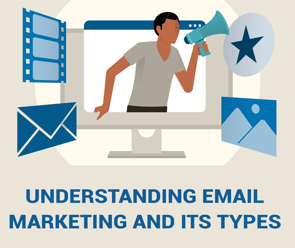 Understanding Email Marketing and Its Types