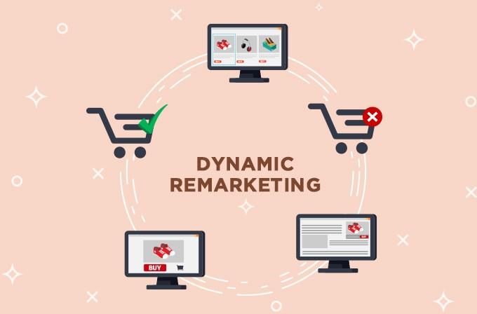 Dynamic Remarketing